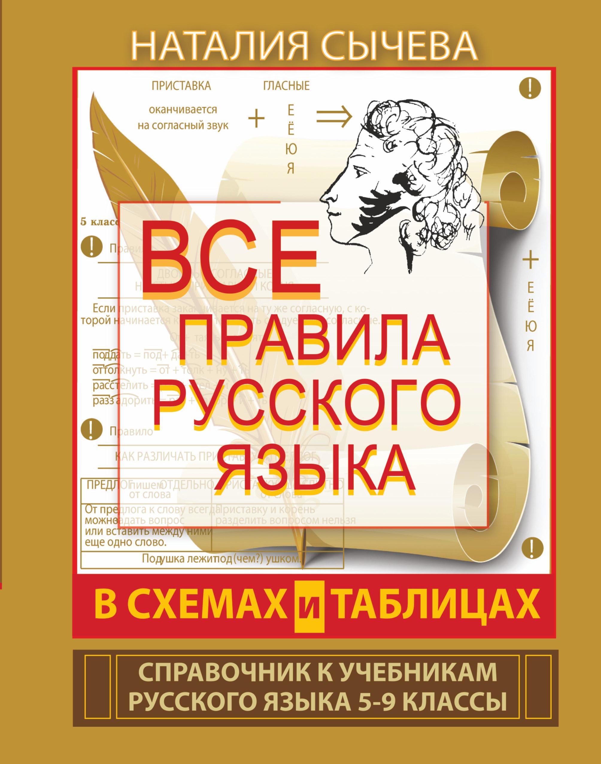Русский в схемах и таблицах фото 4