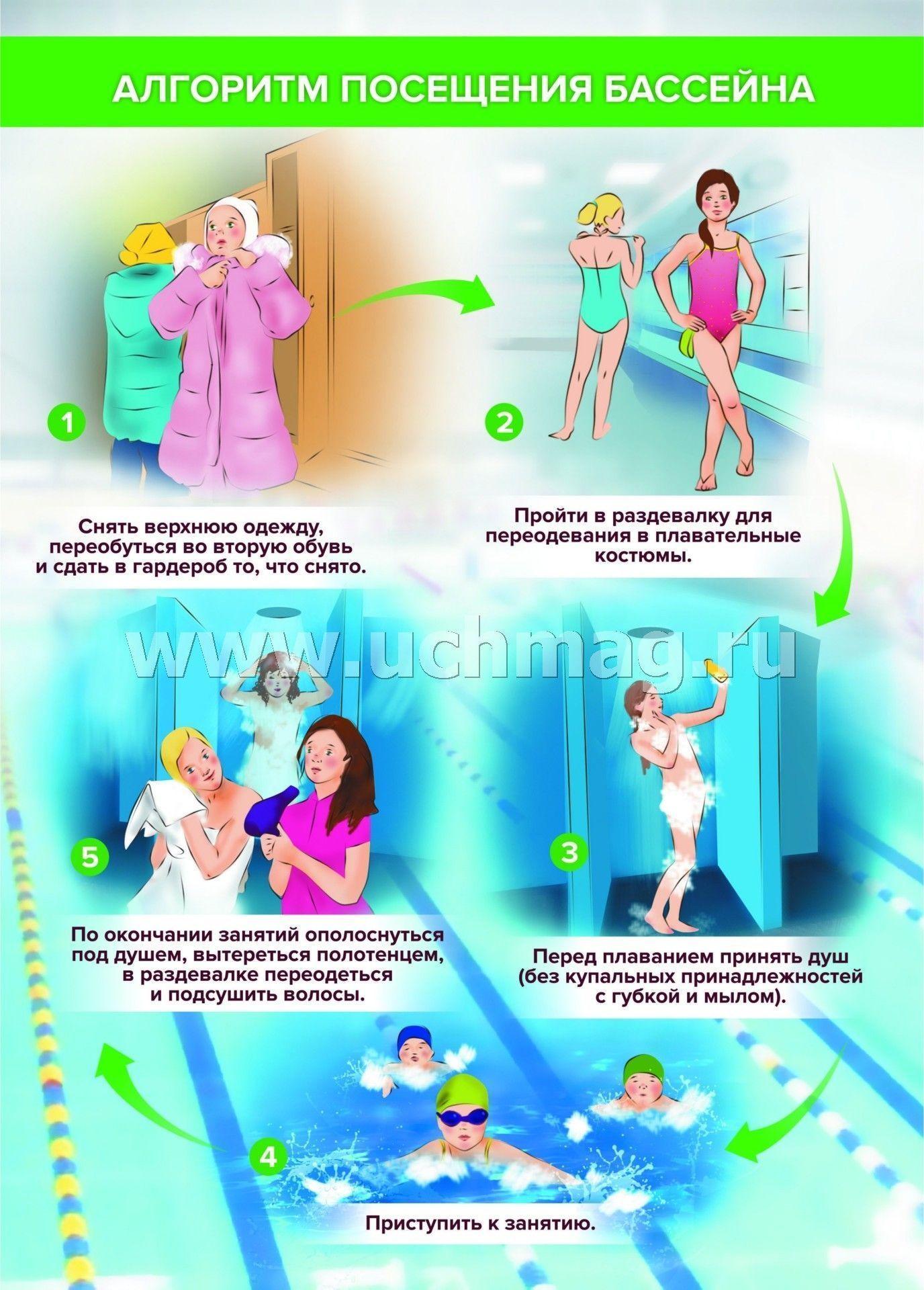 курортная правила посещения бассейна в картинках путь